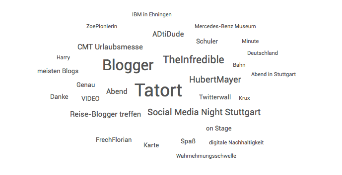 Tag-Cloud der 31. SMCSTR