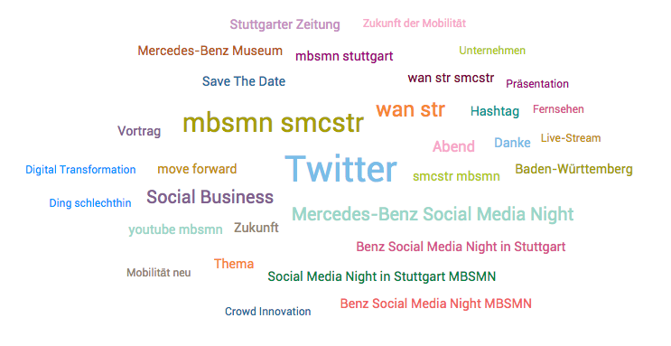 mbsmn-wordcloud-tags